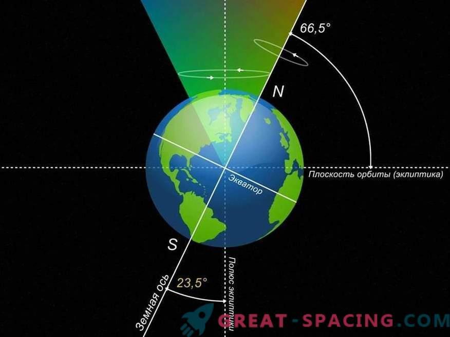 ¿Qué pasa si la Tierra comienza a girar en la dirección opuesta