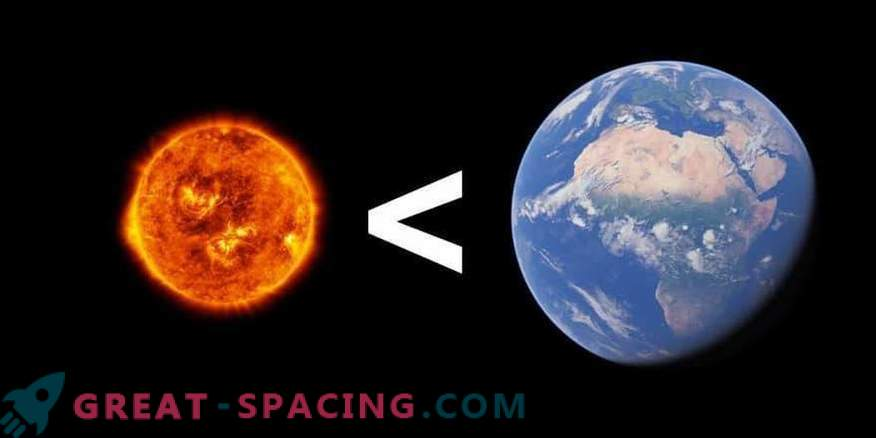 What if the Sun were smaller than the Earth