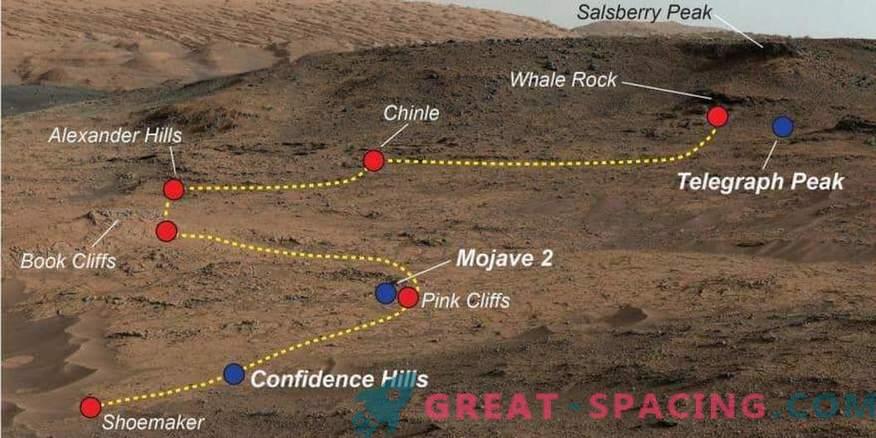 La curiosidad encuentra evidencia de la presencia de diferentes entornos en muestras marcianas.