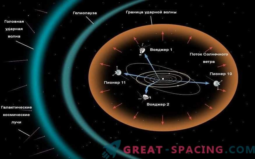 Estudiamos el vacío: espacios interplanetarios, interestelares e intergalácticos