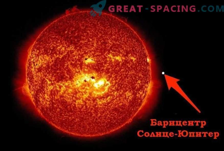 En realidad, Júpiter no gira alrededor del Sol