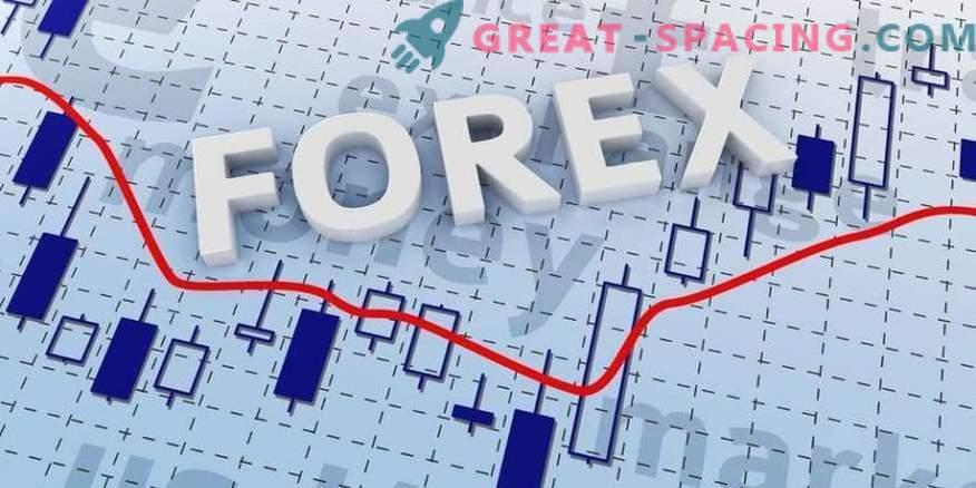 Formación de Forex gratuita y de alta calidad desde cero