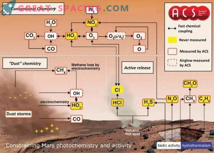 La misión europeo-rusa activa la búsqueda de vida en Marte
