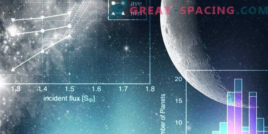 15 nuevos planetas alrededor de estrellas enanas frías
