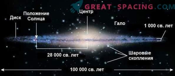 ¿Qué es un año galáctico