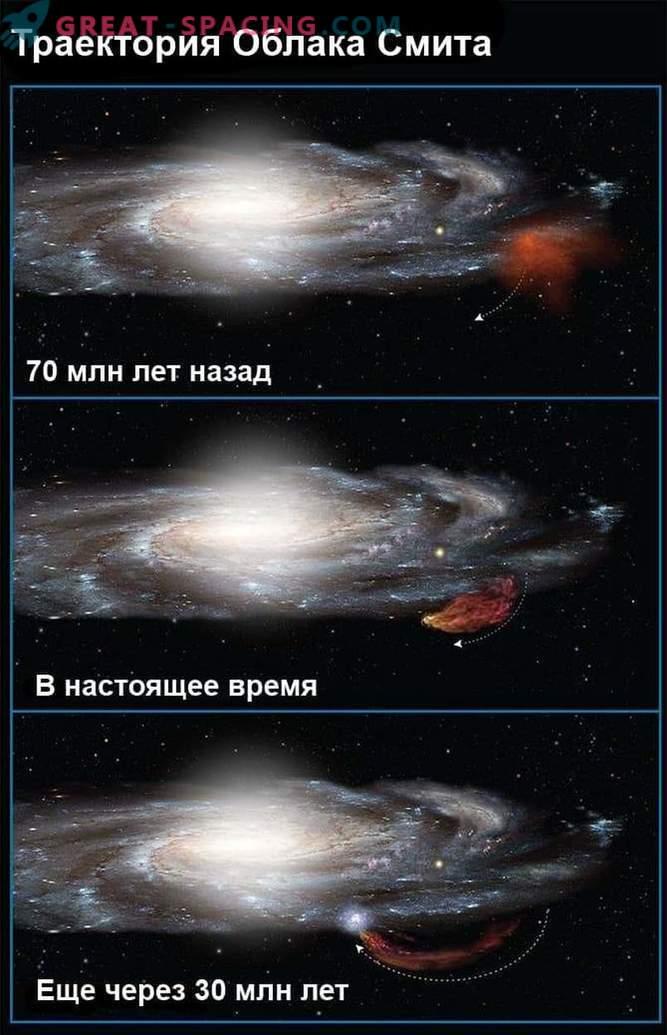 Una nube de gas gigante en el camino de la colisión con nuestra galaxia