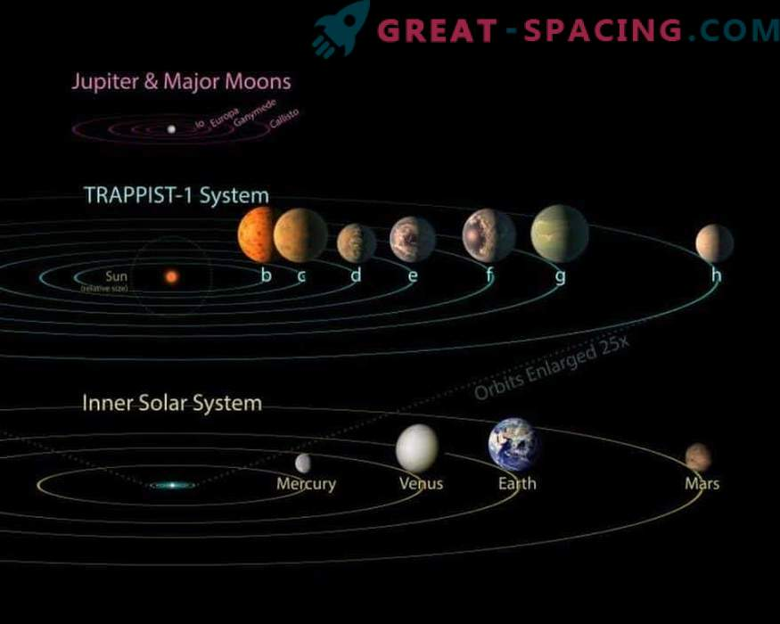 Un exoplaneta encontrado recientemente puede ser habitable