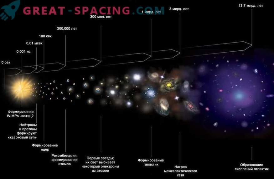 Lo que verás en el borde del universo