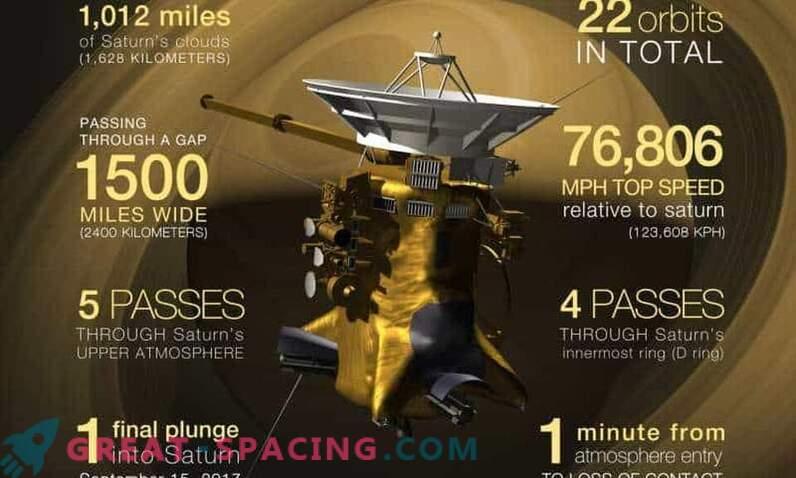 Cassini completa el sobrevuelo final sobre Titán