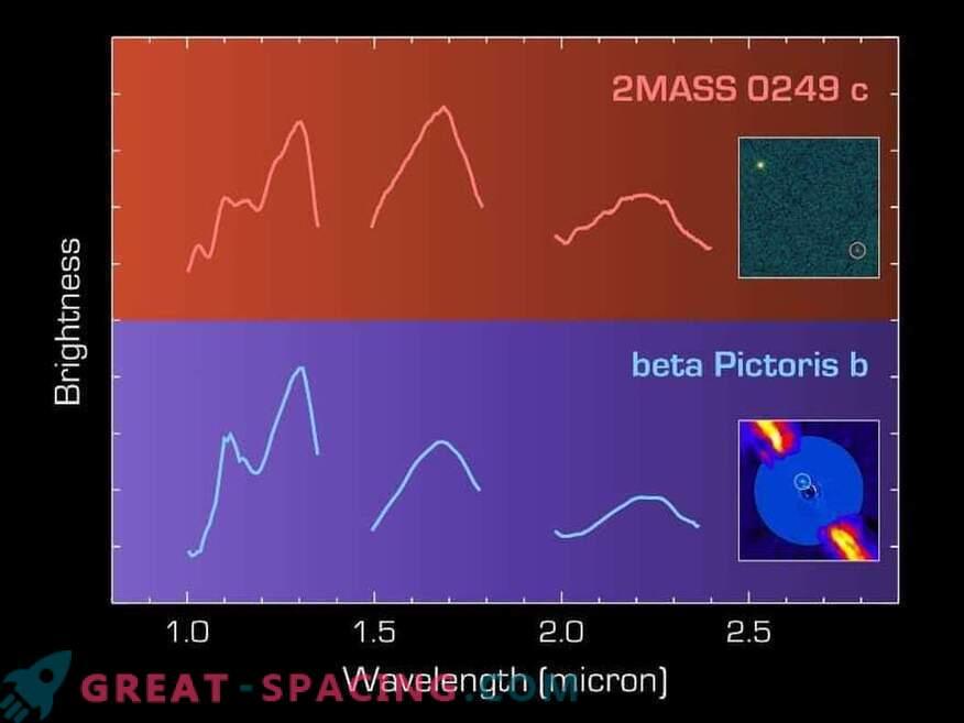 Se encontraron dos exoplanetas conocidos