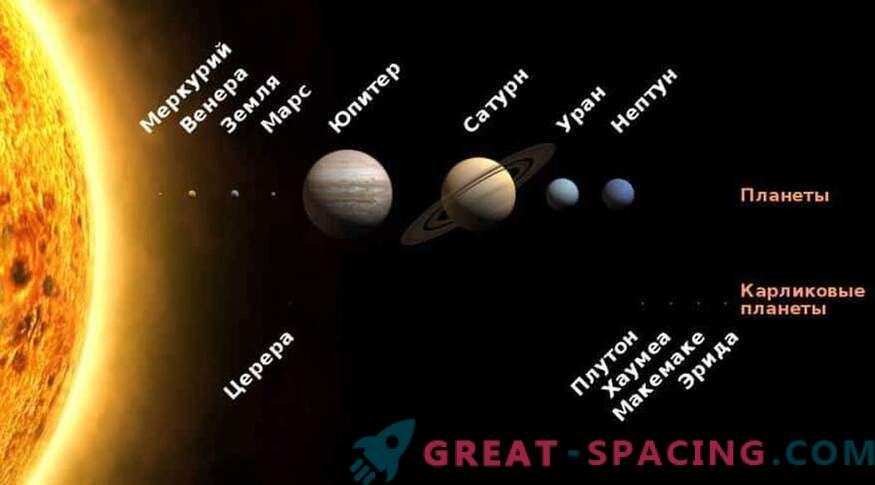 ¿Dónde termina el sistema solar