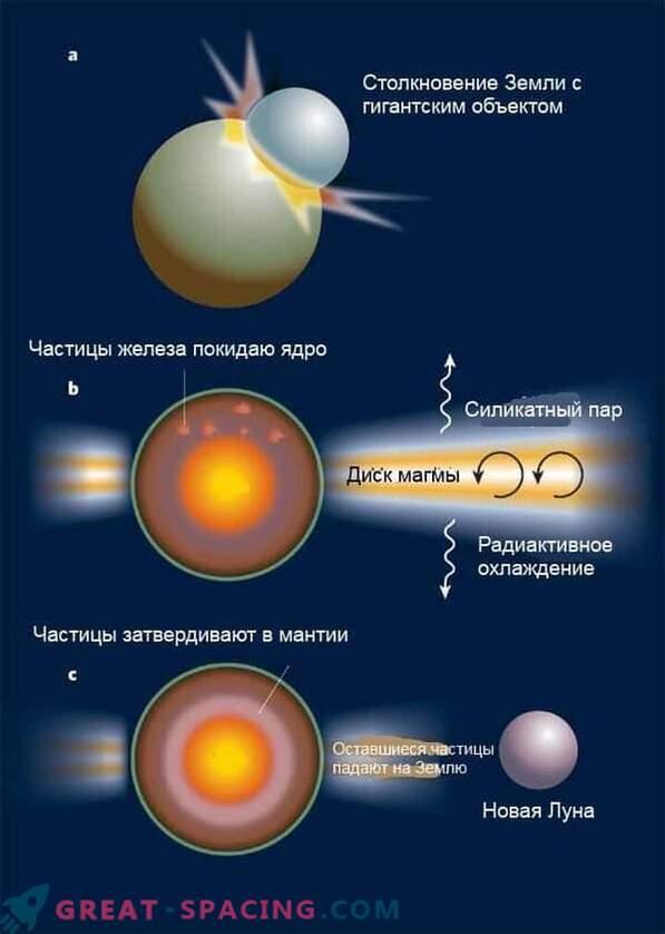 El proceso de formación de la luna comenzó más tarde de lo que pensábamos.